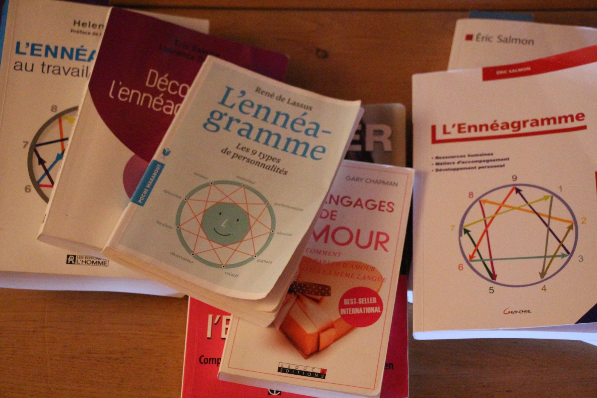 Livres de référence Ennéagramme